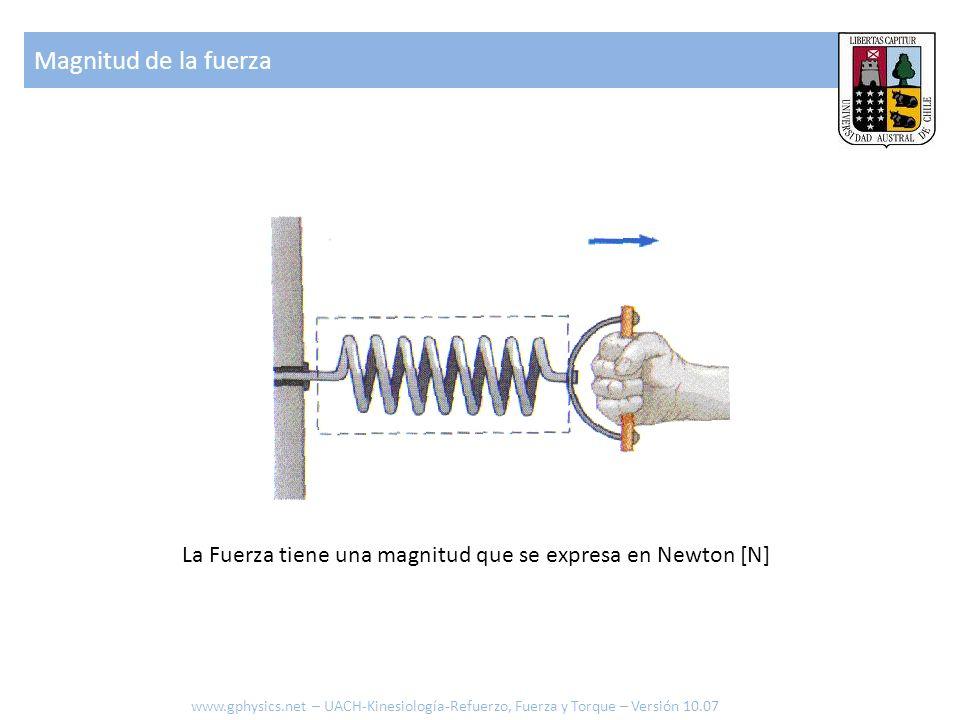 Magnitud de la fuerza La Fuerza tiene una magnitud que se expresa en Newton [N]